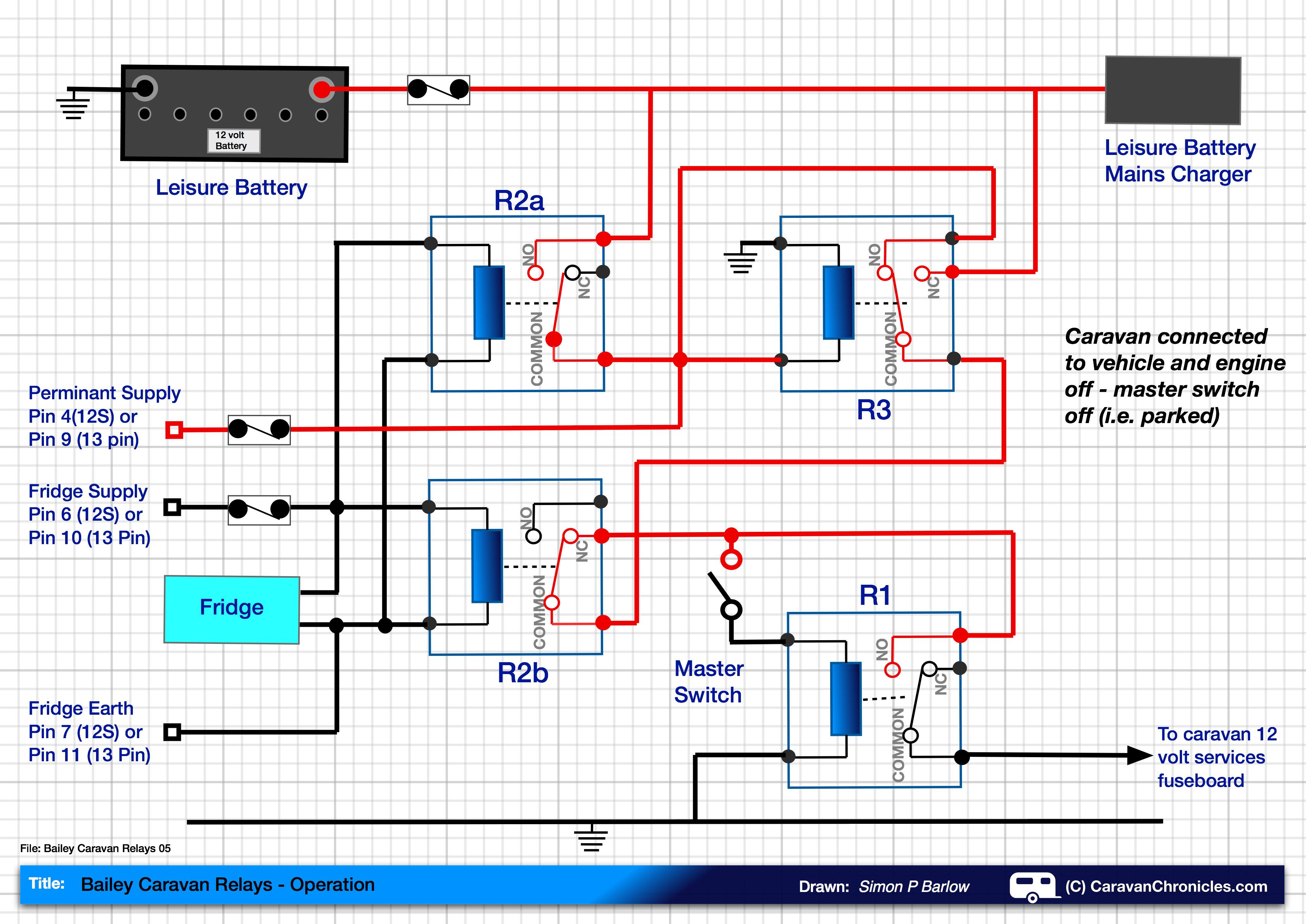 Caravan Mains Plug Wiring Diagram A Readers Puzzle Answered Caravan Chronicles