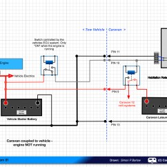 Motorhome Leisure Battery Wiring Diagram Harbor Breeze Keyport Is A Euro 6 Engine Killing Your