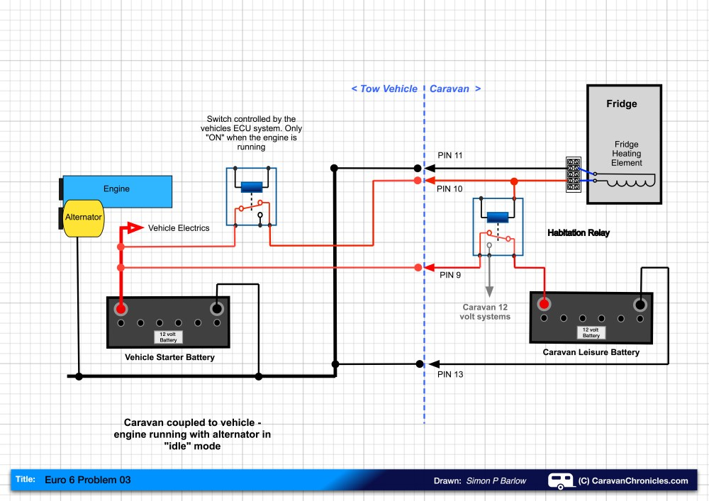 medium resolution of is a euro 6 engine killing your leisure battery starter relay wiring diagram starter relay wiring diagram
