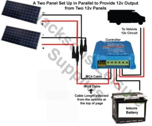 Solar Rendszerek