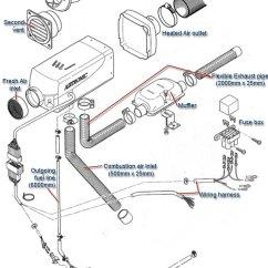 Jayco Wiring Diagram Caravan Carrier Furnace Www Toyskids Co Starcraft Camper Parts Travel Trailer