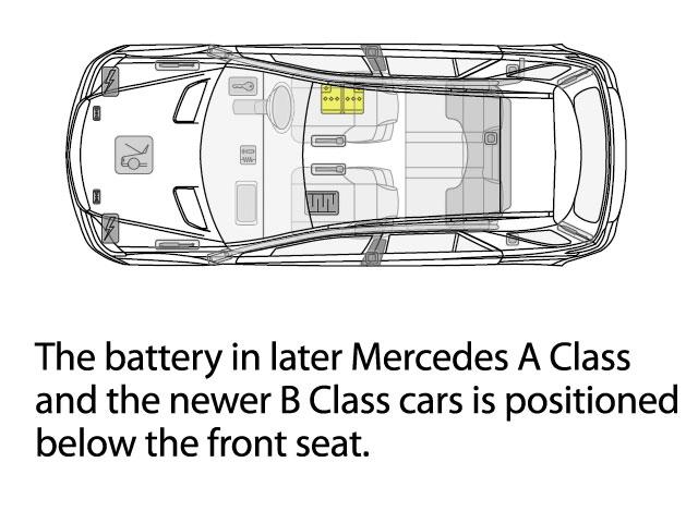 Mercedes Classe A Location. location mercedes classe a