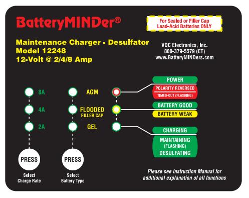 Batteryminder faceplate