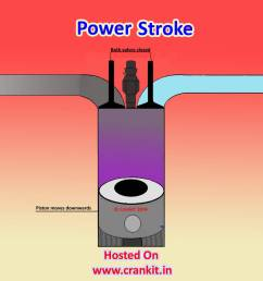 diesel power stroke [ 1200 x 984 Pixel ]