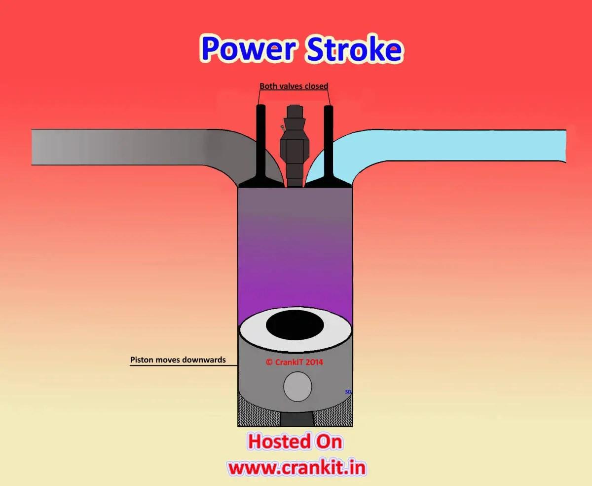 hight resolution of diesel power stroke