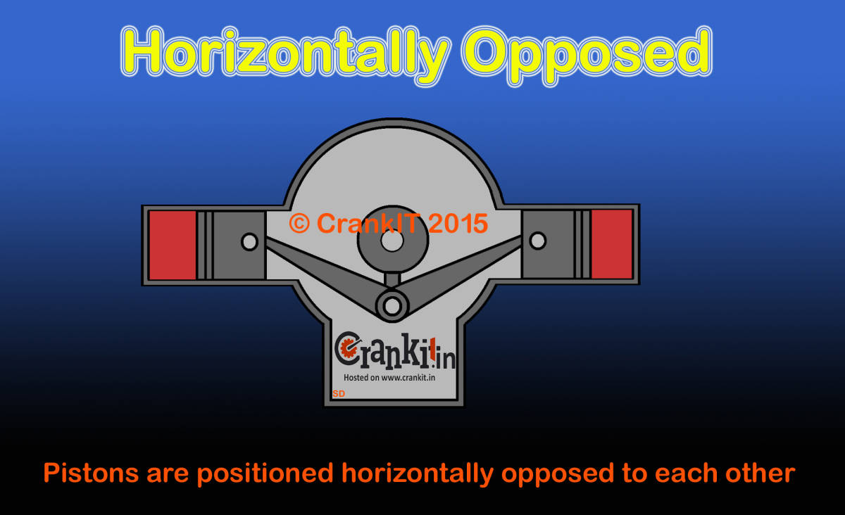hight resolution of flat horizontally opposed engine