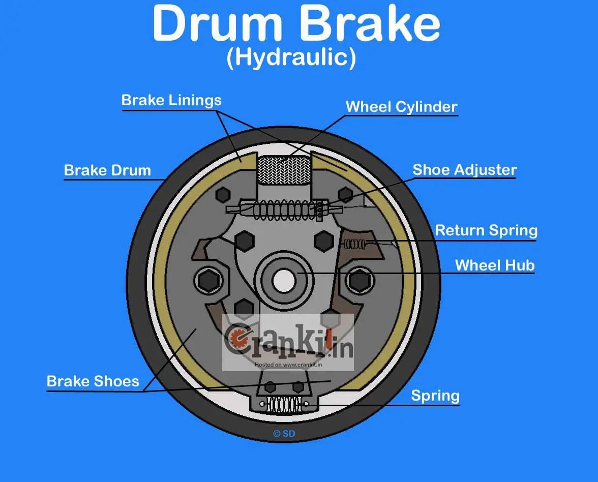 hight resolution of hydraulic drum brake system diagram