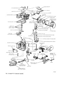 cm059 Carter YF Carburetor Manual