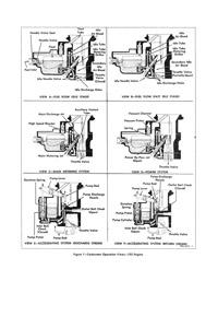 cm449 Stromberg WW Carburetor Manual