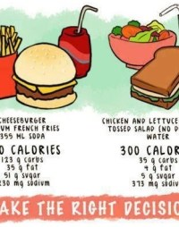 I've Heard That Cutting Out Carbohydrate Can Help Me Lose Weight. Is That True?