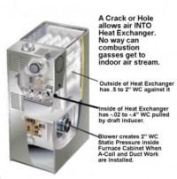 Heat Exchanger Tests | CarbonMonoxideMyths.com