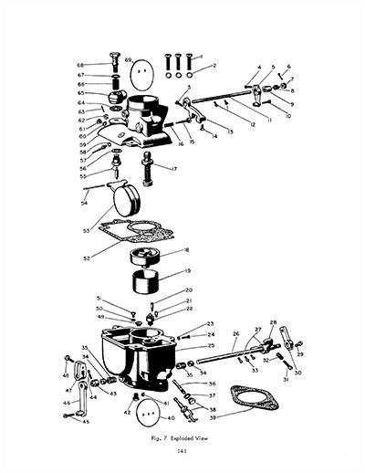 cm977 Zenith K-Series Carburetor Manual