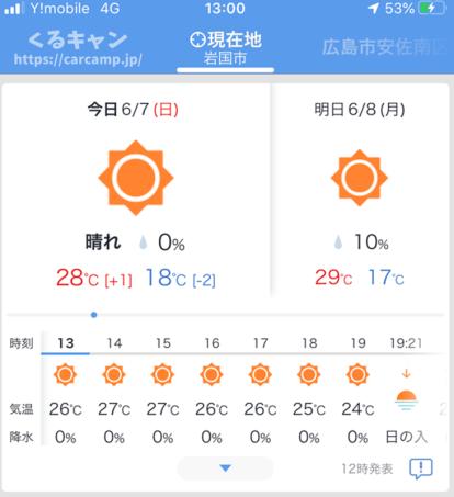 らかん高原オートキャンプ場の天気