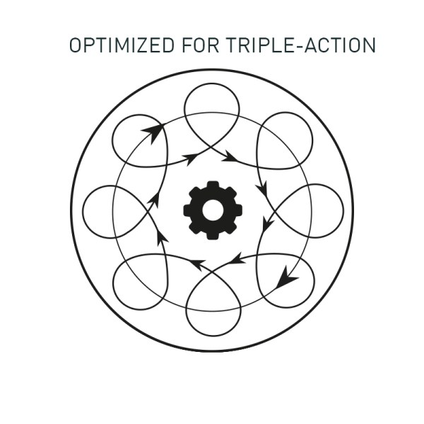 RUPES TRIPLE ACTION