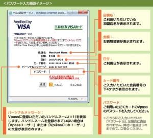 VISAのネットショッピング認証サービス