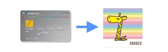 nanacoにクレジットカードからチャージして支払い