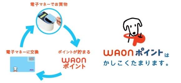 電子マネーWAONの利用で、WAONポイントが貯まる