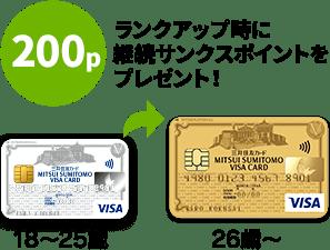 三井住友VISAデビュープラスカードから三井住友VISAプライムゴールドカードへのランクアップ