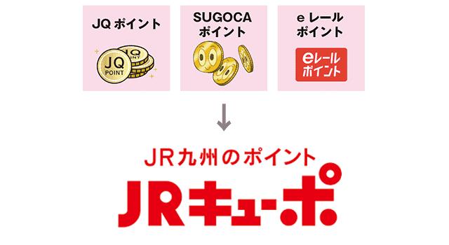 JRキューポ(JQポイント、SUGOCAポイント、eレールポイント)