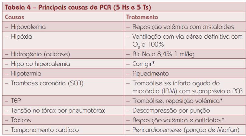 causas pcr