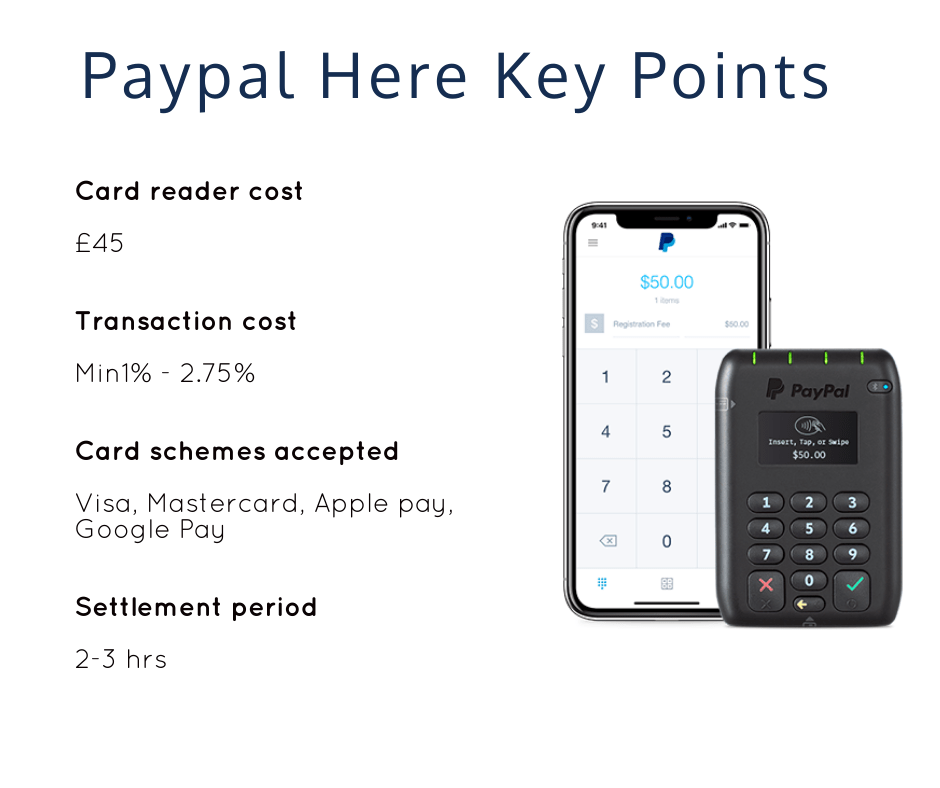 Paypal here Key points