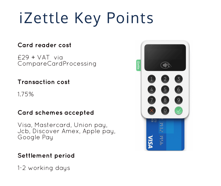 izettle card reader key points