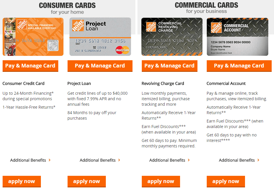 Make Citi Card Payment Online