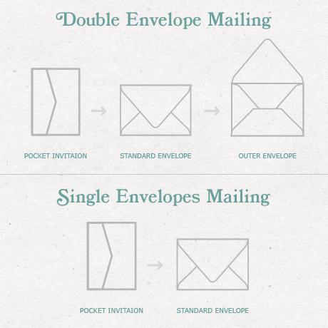 a7 5 envelope 5