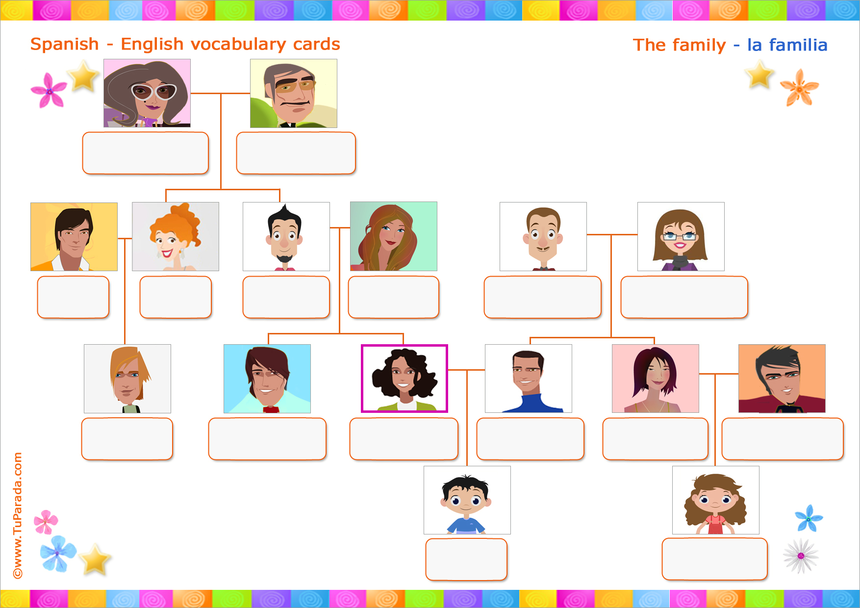 Vocabulario La Familia The Family Imprimir