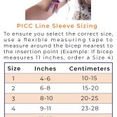 find your CareAline PICC sleeve size