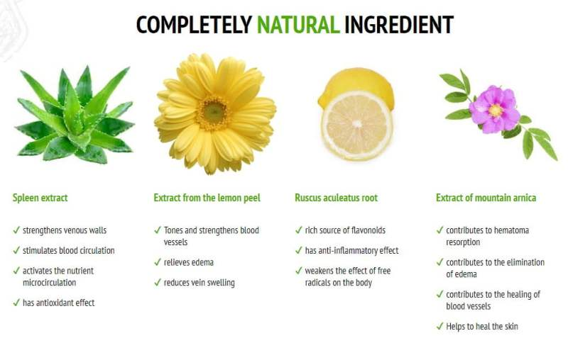 Varikosette Varicose veins ingredient