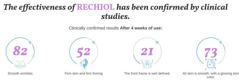 RECHIOLanti-aging cream