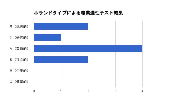 nishikawatest