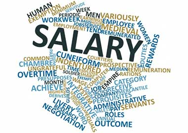 Salary Talk During The Job Interview Career Intelligence