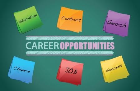 Prioritizing Criteria For Your Job Search