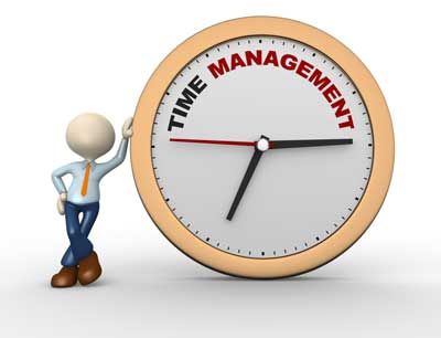 time management importance of