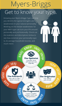 ISTJ Personality Type  MBTI Types  Career Assessment Site