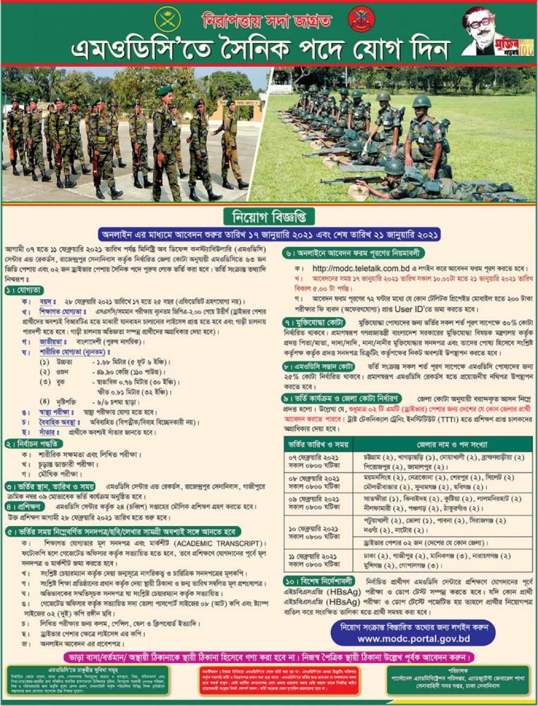 Ministry-of-Defense-Constabulary-Job-Circular-2021