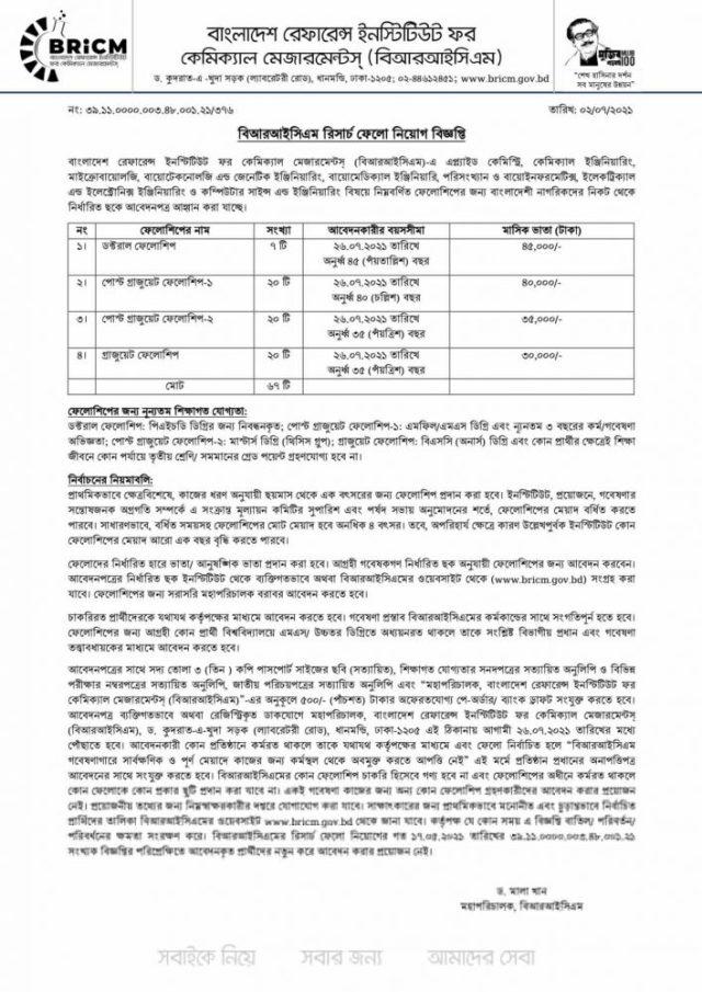 BRICM-Job-Circular-2021-PDF-1-1449x2048 (1)