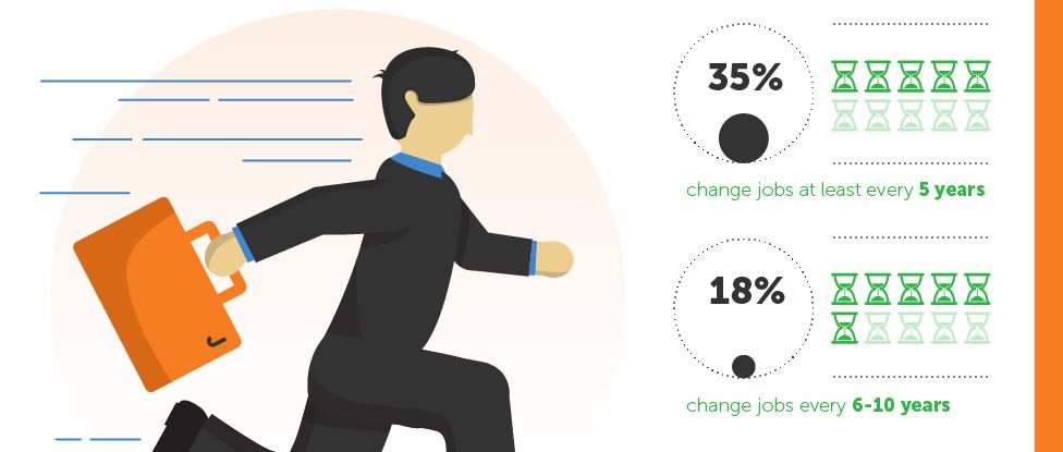 2014 Jobvite Job Seeker Nation Study (Infographic)
