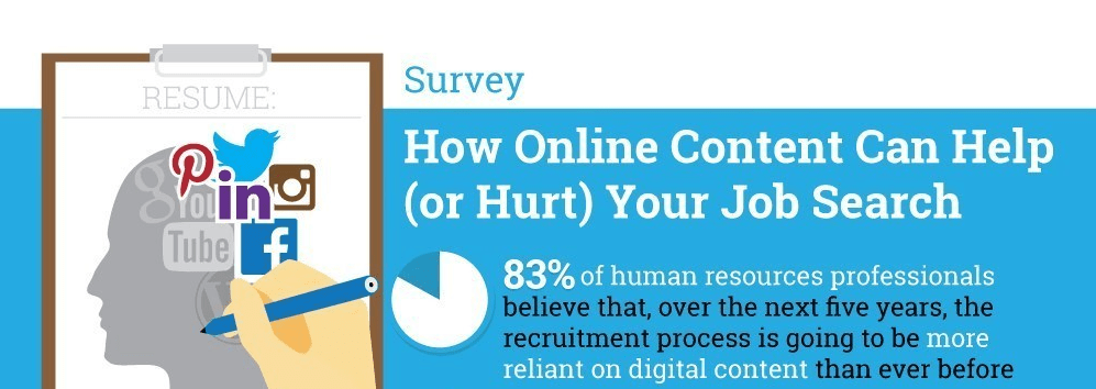 How Online Content Can Help or Hurt Your Job Search