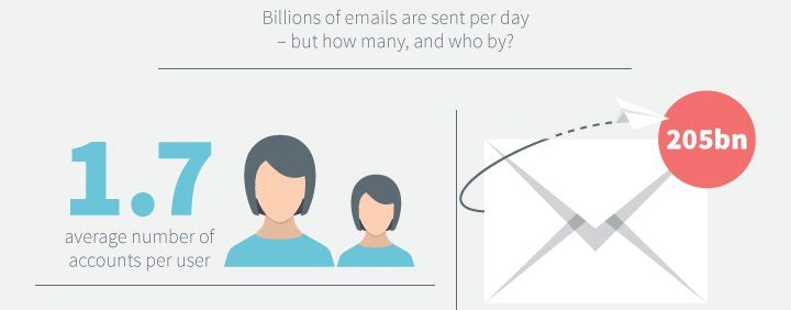 How to Create the Perfect Email Signature