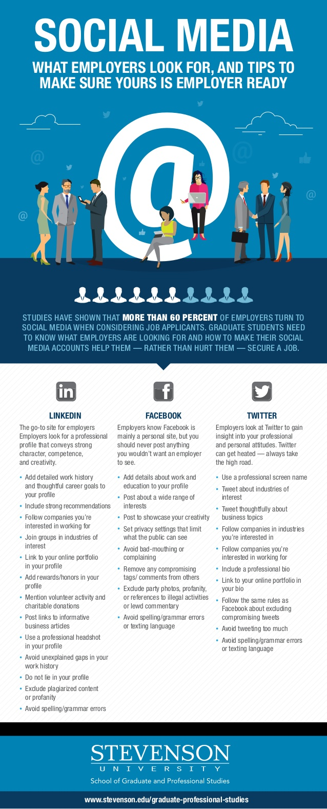 what-employers-looks-for-in-your-social-media-1-638