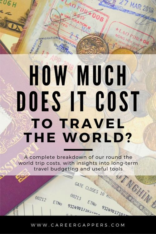 How much does it cost to travel the world? We take a detailed look at what we spent on a one-year trip, and highlight some useful tools for budgeting. #travelmoney #travelbudget #budgettravel #tripbudget #costtotravel #worldtripcost
