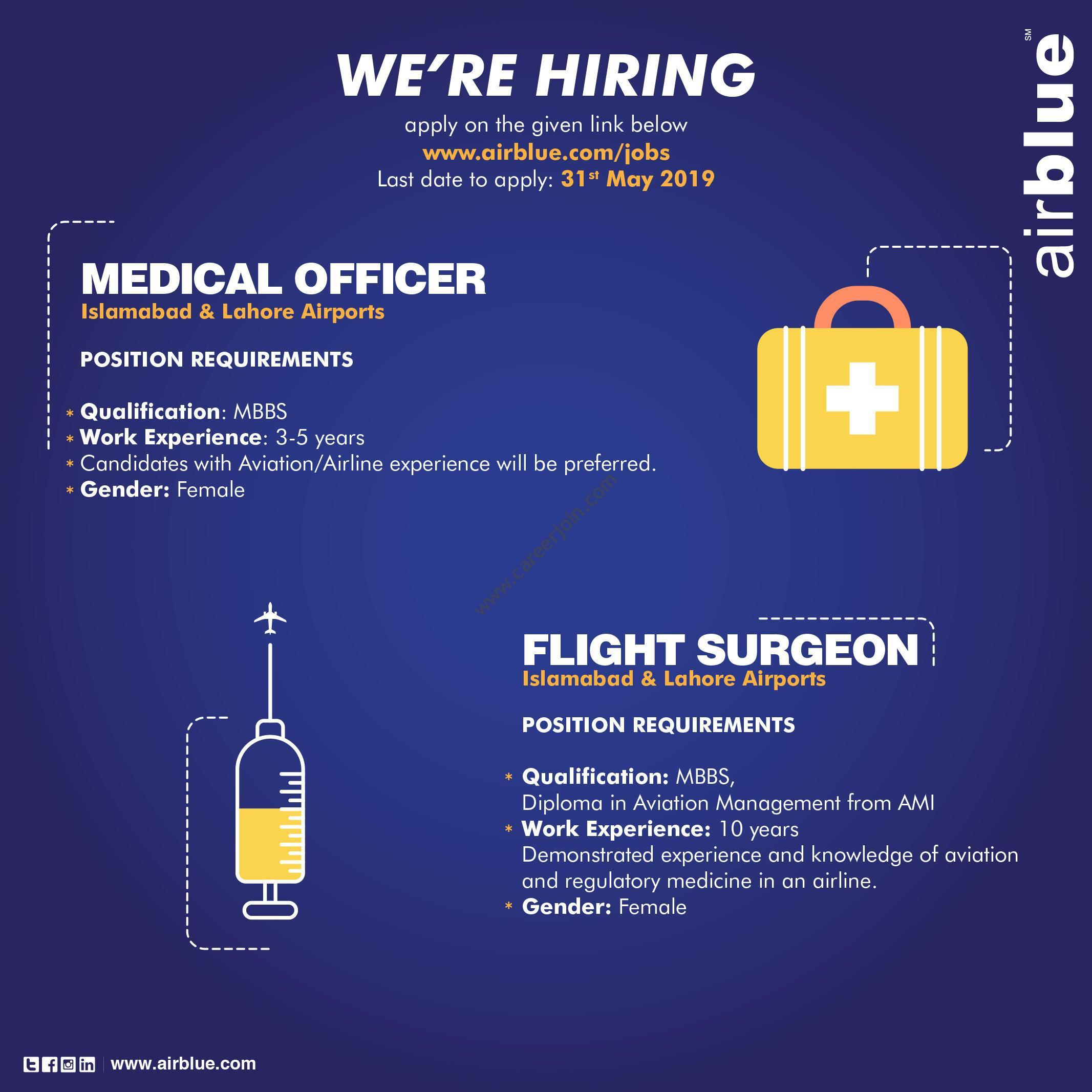 AirBlue Jobs May 2019