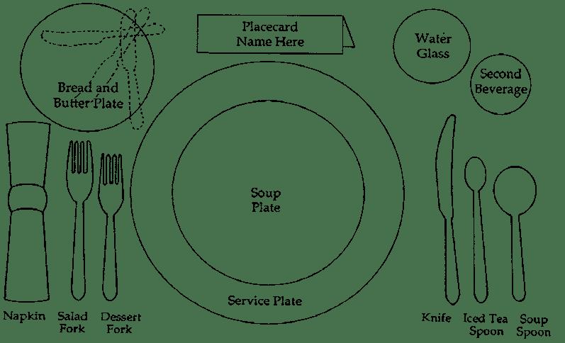 Business Dining Etiquette 101