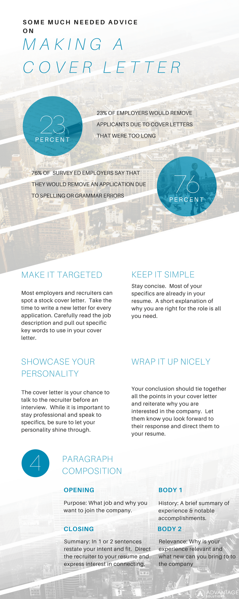 Targeted Cover Letter Some Much Needed Advice On Creating A Cover Letter Advantage