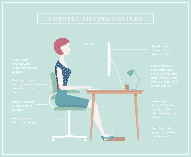 office chair for standing desk troutman outlet is work making you sick? here's how to stay healthy at the - workopolis blog