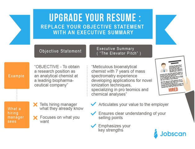 upgrade your resume jobscan
