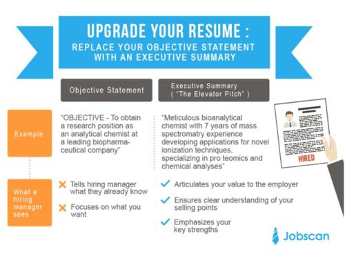 upgrade your resume jobscan